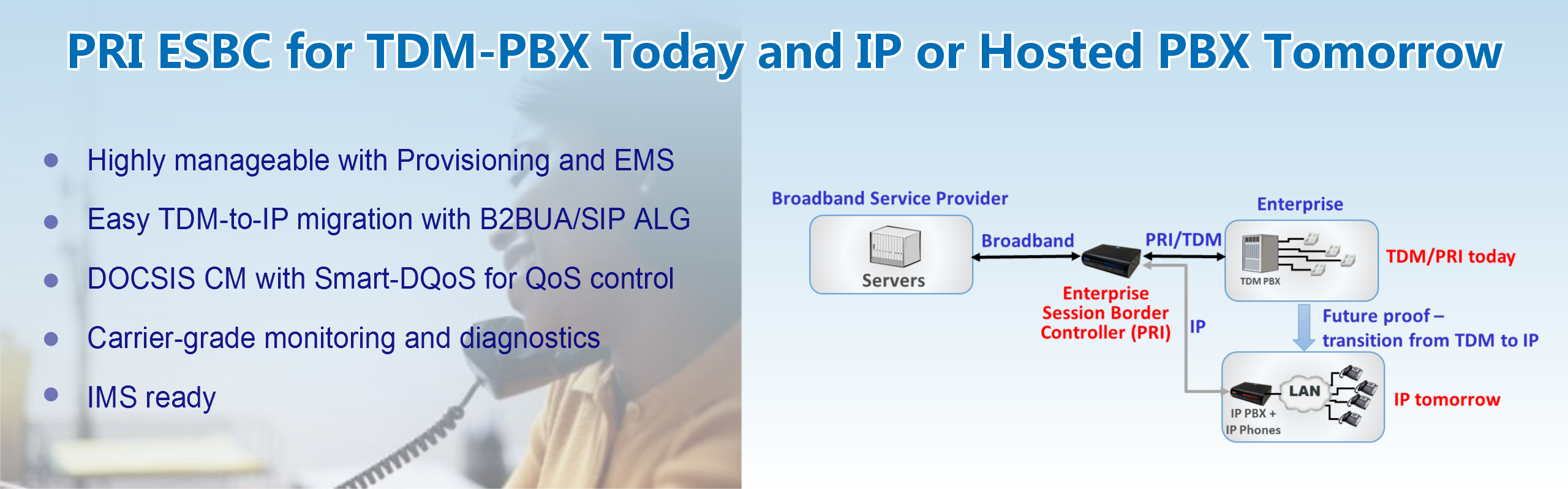 PRI ESBC for TDM-PBX Today and IP or Hosted PBX Tomorrow
