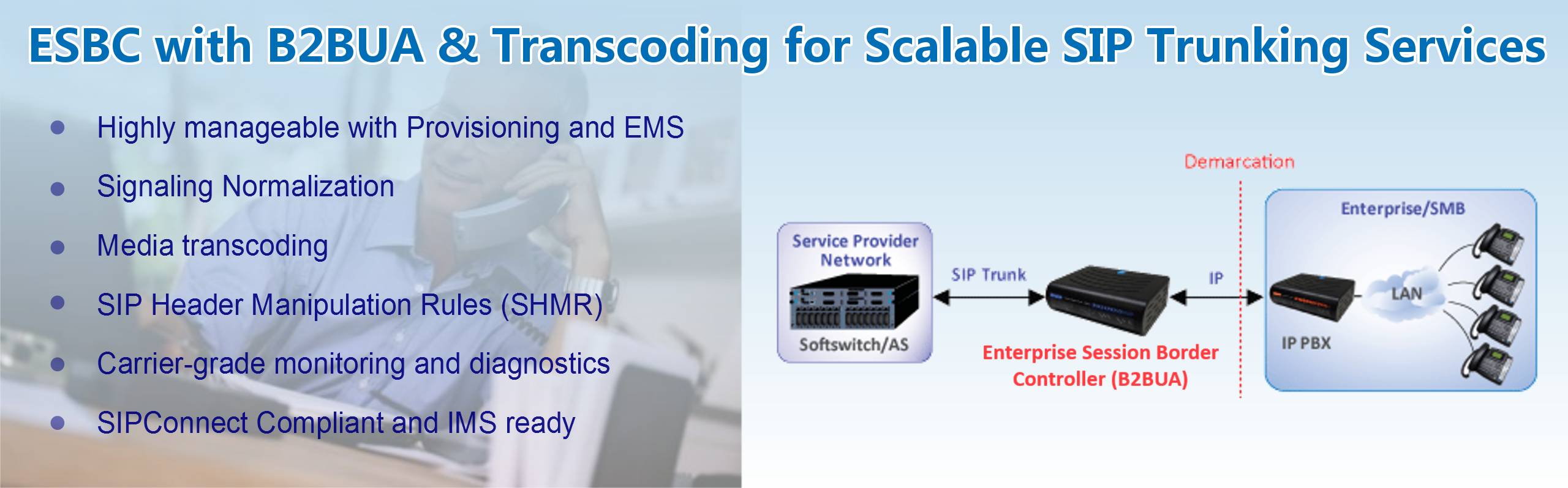 ESBC with B2BUA & Transcoding for Scalable SIP Trunking Services