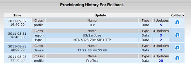 Provisioning Rollback