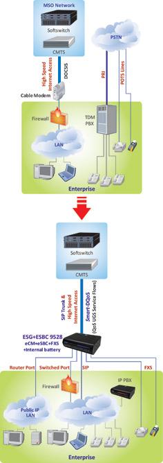 Solution_IPPBX_diagram0111