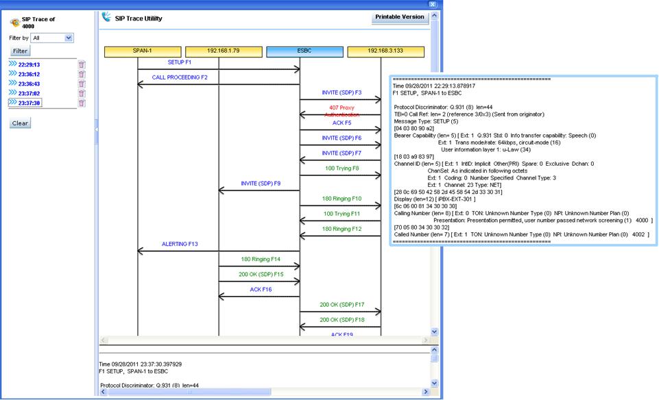 PRI-SIP Ladder Diagram