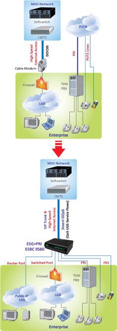 Solution_TDM_diagram