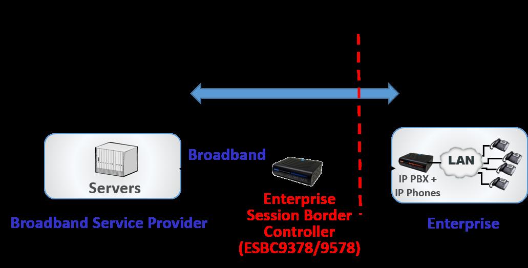ESBC9x78 Landing Page Picture